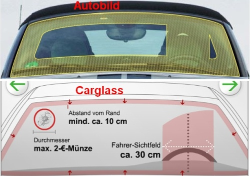 Autobild vs Carglass