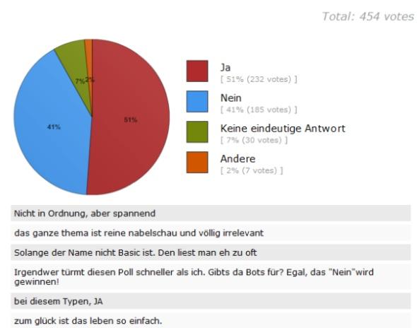 Umfrage Niggemeier - Neven